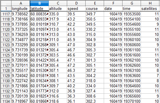 CSV with GPS Data