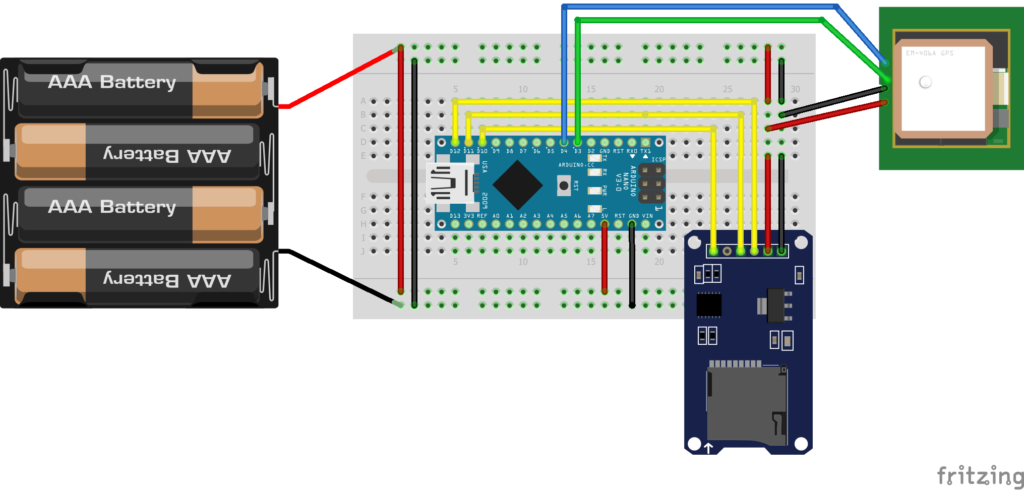Circuit GPS